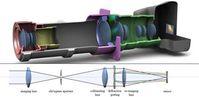 Linsen: Strahlengang im Inneren der Spektralkamera Bild: TU Wien