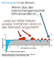 Klimawandel in der Steinzeit: Der CO2 Gehalt der Luft hat offenbar keinerlei Einfluß auf das Klima (Symbolbild)