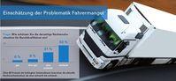 Grafik: TÜV Rheinland AG