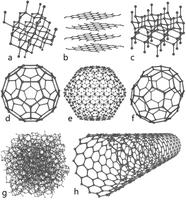 Neue Materialien wie Fullerene (d) oder Carbon-Nanotubes (h) sind Nanotechnologie und werden schon jetzt in vielen Gebieten eingesetzt. Bild: Created by Michael Ströck (mstroeck) / de.wikipedia.org