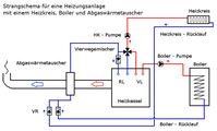 Hydraulisches Strangschema für eine Heizungsanlage mit einem Heizkreis, Boiler und Abgaswärmetauscher
