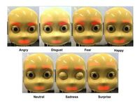 So sehen Emotionen beim Roboter iCub aus.
