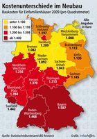 Grafik: obs/Landesbausparkassen