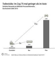 "Bild: ""obs/ACV Automobil-Club Verkehr"""