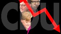 Der Unmut der CDU-Basis gegenüber dem Kurs der Bundespartei wächst seit Jahren
