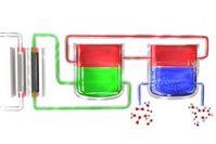 Prinzipskizze der neuen Waserstoffperoxid-Herstellung.