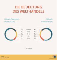 """Bild: """"obs/Europäisches Parlament/Europäisches Parlament 2019"""""""
