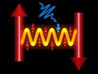 Künstlerische Darstellung der Beeinflussung von Licht durch magnetische Kräfte. Ein Laserpuls regt E Quelle: Bild: Johan Mentink/CFEL (idw)