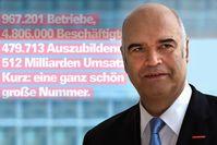 Otto Kentzler Präsident des Zentralverbandes des Deutschen Handwerks. Bild: ZDH/Stegner