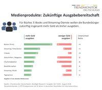 "Bild: ""obs/Nordlight Research GmbH"""