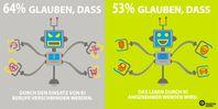 """Künstlische Intelligenz Bild: """"obs/Trusted Shops GmbH"""""""
