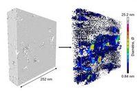 Kerogenprobe (links) und Elektronentomografie-Bild