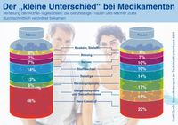 Grafik: Techniker Krankenkasse (TK)