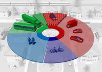 Alternative in der täglichen Mobilität? Im Förderprojekt Villa Ladenburg der Daimler und Benz Stiftu Quelle: Daimler und Benz Stiftung/Illustration Vierus & Wilfert (idw)