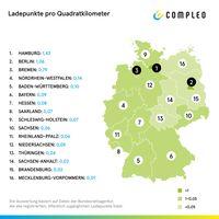 "Ladepunkte pro Quadratkilometer /  Bild: ""obs/Compleo Charging Solutions"""