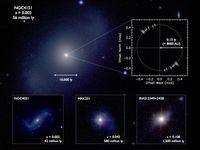 Infrarot-Aufnahmen der vier untersuchten Galaxien. Mit dem Keck-Interferometer konnte die innere Region der leuchtkräftigen Galaxienkerne in Details aufgelöst werden. Die daraus abgeleitete ringförmige Struktur für die Galaxie NGC 4151 ist im Teilbild oben rechts gezeigt. Während die gesamte Ausdehnung dieser Galaxie mehrere 10000 Lichtjahre umfasst, beträgt der Radius des inneren Rings lediglich 0,13 Lichtjahre. Die Entfernung jeder der vier Galaxien ist in Millionen von Lichtjahren angegeben, zusammen mit der entsprechenden Rotverschiebung z im Spektrum. Bild: M. Kishimoto, auf der Basis von Galaxienaufnahmen mit UKIRT