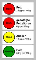 Ampel (Lebensmittelkennzeichnung). Bild: Grochim / de.wikipedia.org