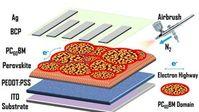 Perowskit-Solarzelle: Sie liefert mehr Strom.