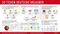 """Bild: """"obs/REWE Markt GmbH/Rewe Reisen"""""""