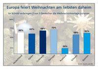 Grafik: obs/Zurich Gruppe Deutschland