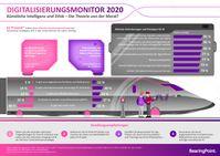 "Digitalisierungsmonitor / Bild: ""obs/BearingPoint GmbH"""