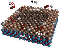 """Bild: """"obs/Neutrino Energy/Abbildung: E. Moreno-Pineda, KIT"""""""