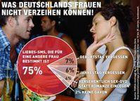 Grafik: obs/Coca-Cola Zero GmbH