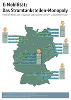 Monopolisten dominieren regionale Ladesäulenmärkte.  Bild: LichtBlick SE Fotograf: LichtBlick SE