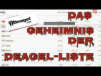 """Bild: SS Video: """"Massensterben: Das Geheimnis der Deagel-Liste"""" (https://www.bitchute.com/video/kOvqXmxudxyw/) / Eigenes Werk"""