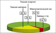 """Bild: ru.wikipedia.org - """"Stimme Russlands"""""""
