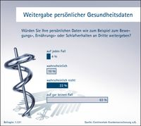 """Bild: """"obs/Continentale Krankenversicherung a.G."""""""