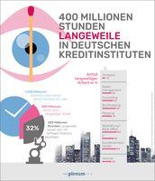 """Langeweile in Deutschen Kreditinstituten. Bild: """"obs/Plenum AG/Quelle: Plenum AG"""""""
