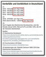 In 2020 sind bisher so wenig Menschen gestorben wie schon viele Jahre nicht mehr (Symbolbild)