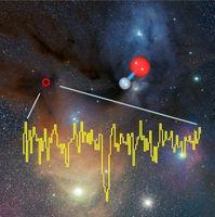 Die Aufnahme zeigt das farbenprächtige Sternentstehungsgebiet um den Stern Rho Ophiuchi in ca. 400 Lichtjahren Entfernung. Die Position des massearmen Protosterns IRAS16293-2422 ist mit einem roten Kreis markiert; in dieser Richtung konnte das Molekül OD, also deuteriertes Hydroxyl, erstmalig im Weltraum nachgewiesen werden. Das mit dem GREAT-Empfänger an Bord von SOFIA beobachtete Spektrum zeigt die Moleküllinie bei einer Frequenz von 1,3915 Terahertz (oder 0,215 mm Wellenlänge). Das OD-Molekül (rot: Sauerstoff, grau: Deuterium) ist eine Isotopenvariante von Hydroxyl (OH), bei der das Wasserstoffatom durch sein schwereres Isotop Deuterium ersetzt wurde. OD markiert einen wichtigen Zwischenschritt auf Weg zur Bildung von Wasser im Universum, und mag als chemische Zeitmarke in den Frühphasen der Sternentstehung dienen. Der helle gelblich leuchtende Stern unten links ist Antares im Sternbild Skorpion, einer der hellsten Sterne überhaupt am Himmel. Rechts von Antares ist der Kugelsternhau Quelle: Bildrechte: Spektrum: MPIfR/B. Parise, Hintergrund-Foto: ESO/S. Guisard (www.eso.org/~sguisard). (idw)