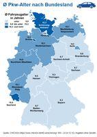 """Quelle: CHECK24 Bild: """"obs/CHECK24 GmbH"""""""