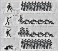 Regierungen glauben oftt das Angst und Unterdrückung nötig sind um eine Gesellschaft stabil zu halten. Nur warum? (Symbolbild)