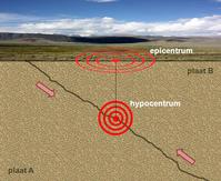 Erdbeben, messbare Erschütterungen des Erdkörpers (Symbolbild)