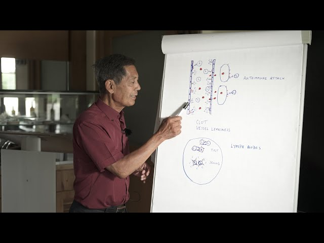 Prof. Dr. med. Sucharit Bhakdi (2021)