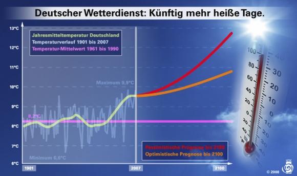 Grafik: Deutscher Wetterdienst